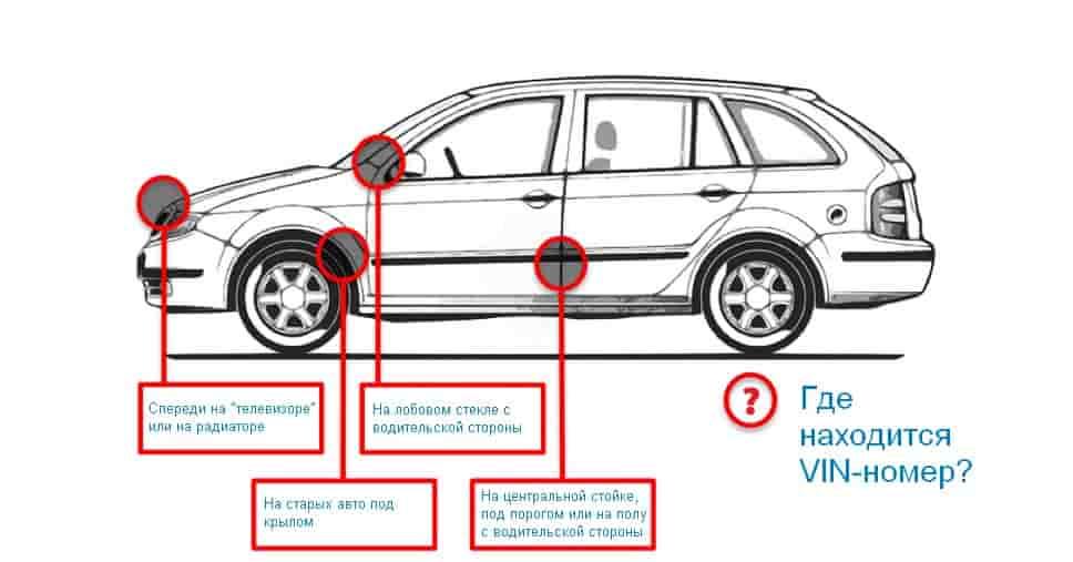 Как проверить авто