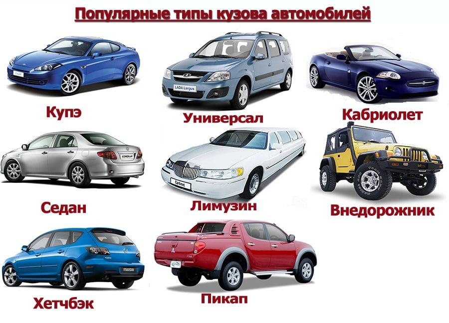 Основні типи автомобільних кузовів і їх відмінності - Фото №12